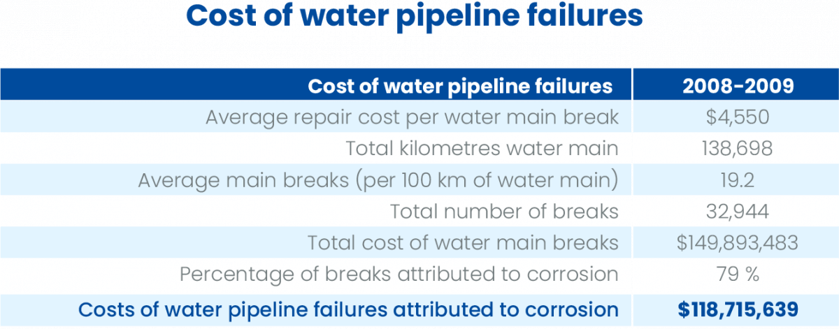 Cost-Water-Pipes@2x