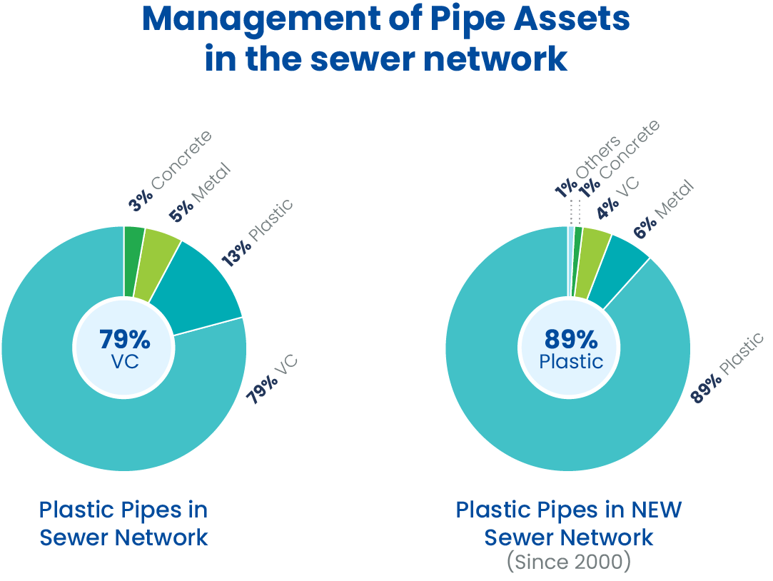 Pipe-Sewer@2x