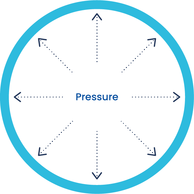 pressure@2x